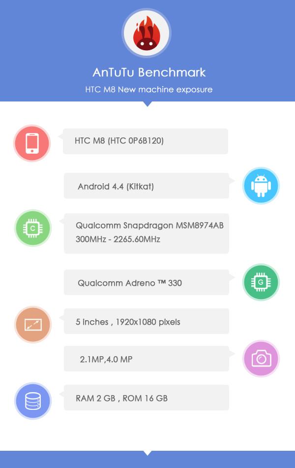 Specificațiile complete ale lui HTC M8 au fost dezvăluite; acesta va dispune de o versiune upgradată a procesorului Snapdragon S800