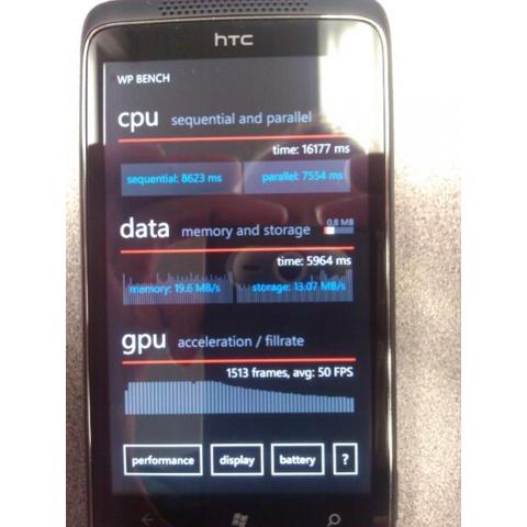 HTC Mazaa mușcă din Mango... acum și cu imagini!