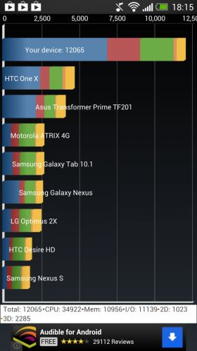 HTC One - teste de benchmark