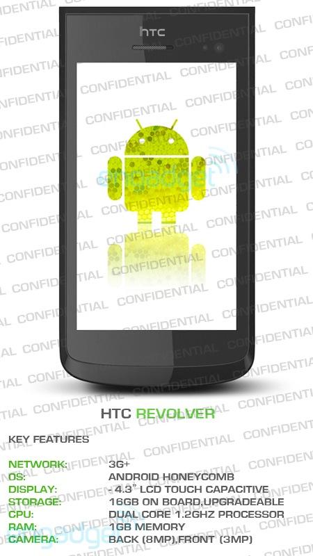 HTC Revolver, telefonul dual core care a lipsit de azi?