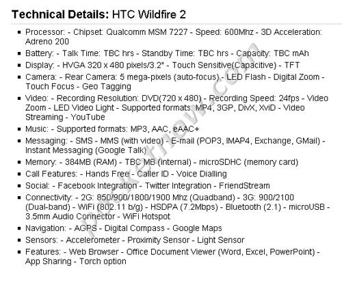 Specificațiile lui HTC Desire HD2, Desire 2 și Wildfire 2 ajung pe web Înainte de MWC