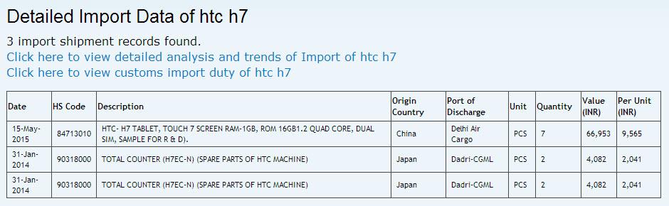 Noua tabletă HTC ar putea sosi cu display de 7 inch, procesor quad-core și 1 GB memorie RAM