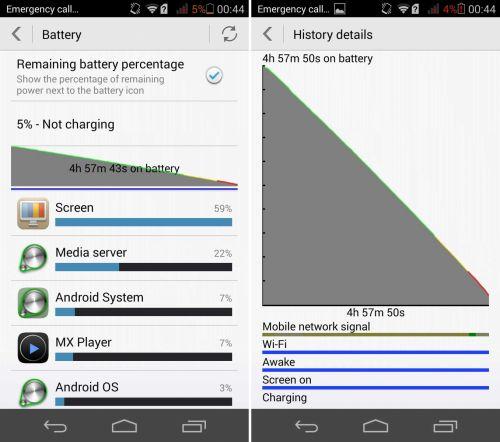 Bateria lui Huawei Ascend P7