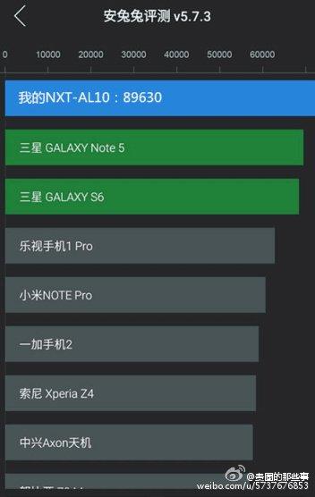 HiSilicon Kirin 950 benchmark AnTuTu Mate 9
