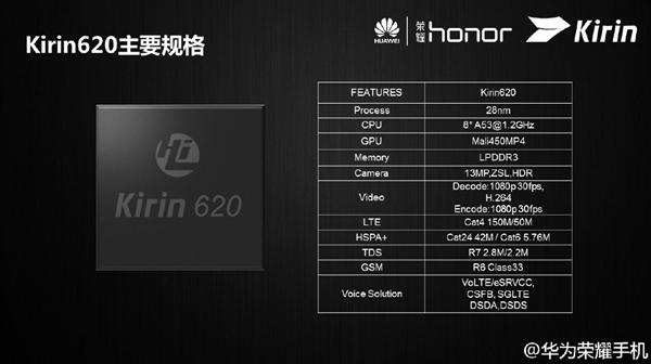 Huawei anunță procesorul 64 bit octa core Kirin 620, bazat pe arhitectura Cortex A53