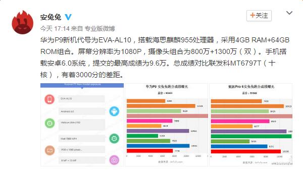 Procesorul Kirin 955 de pe Huawei P9 trecut prin testul AnTuTu, cu rezultate preliminare modeste