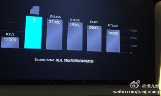Huawei prezintă procesorul octa core Kirin 920, se laudă cu performante peste Snapdragon 801