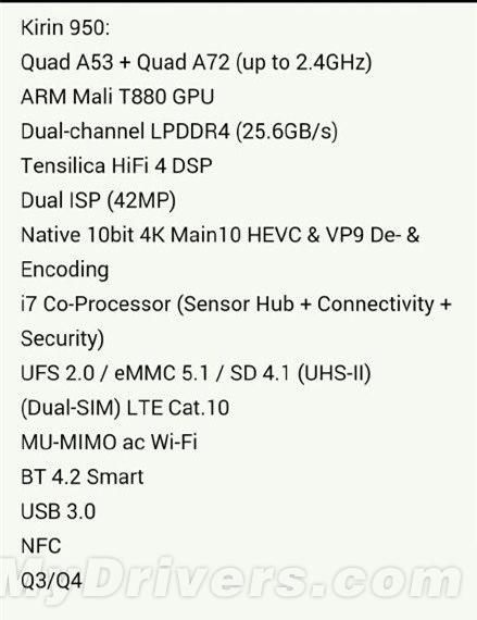 Procesorul Huawei HiSilicon Kirin 950 are lista de funcţii publicată pe web, va exista şi o versiune lite, Kirin 940