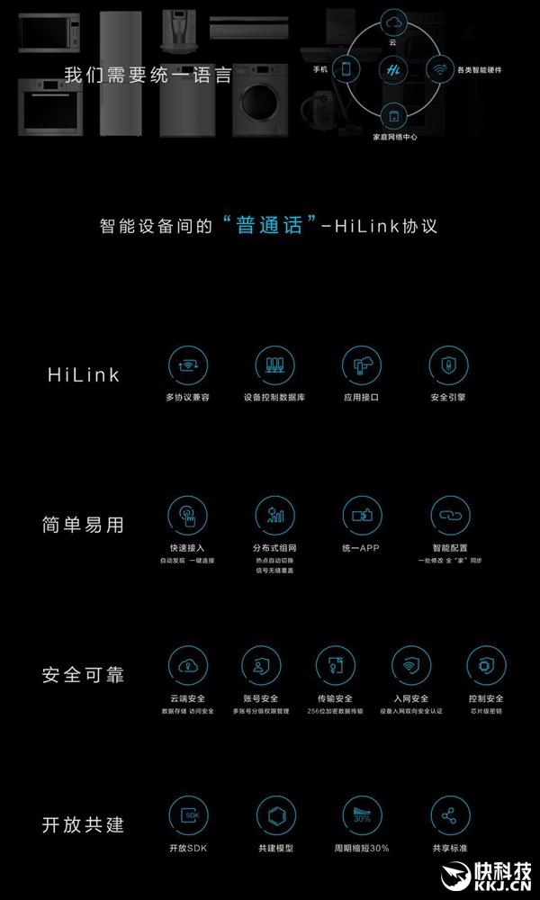Huawei anunţăt lansarea protocolului HiLink pentru soluţii Internet of Things în trimestrul 2 al anului viitor; O evoluţie spre smart Home şi de la Huawei