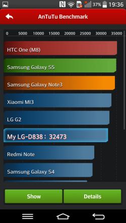 LG G Pro 2 - AnTuTu