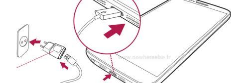 Manualul lui LG G2