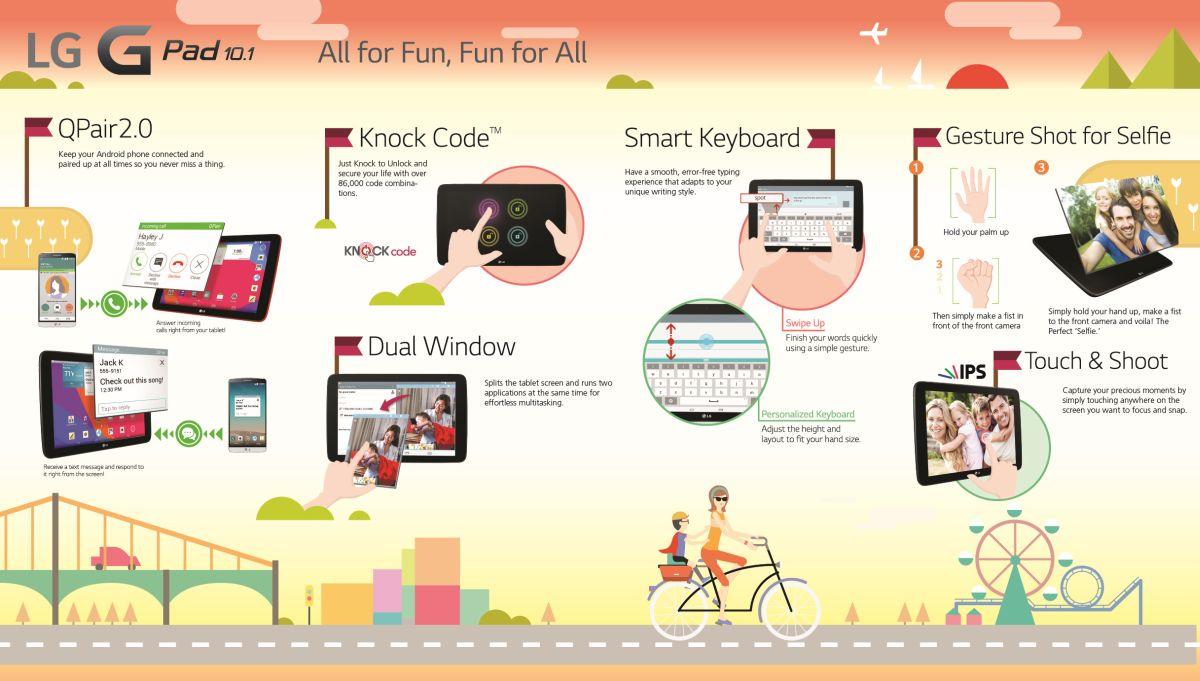 Tableta LG G Pad 10.1 lansată internațional, vine cu funcții preluate de la LG G3