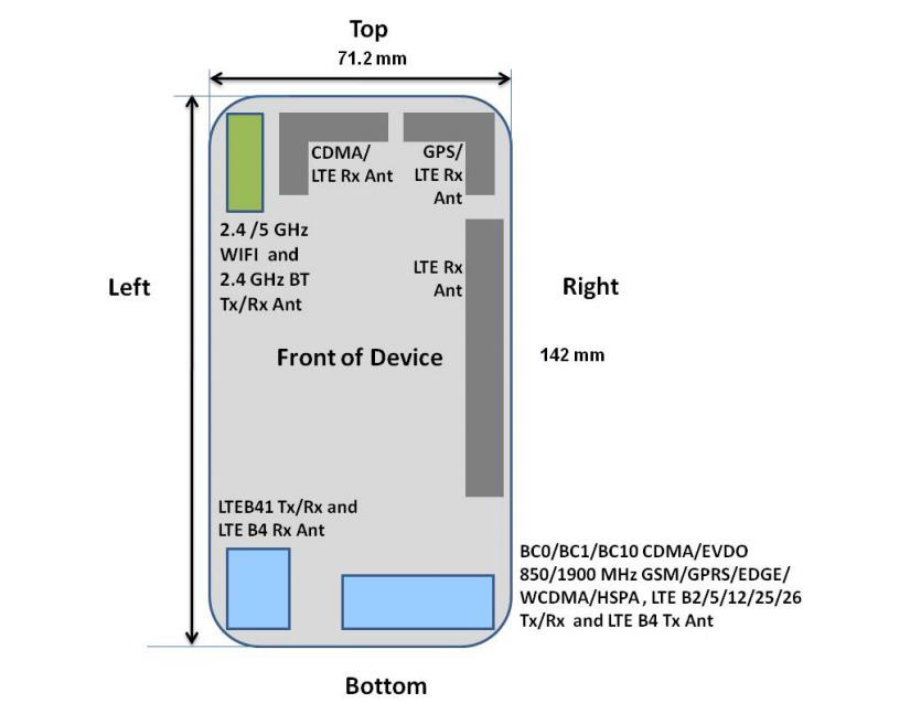 LG LS996, un nou telefon misterios compatibil cu frecvențele operatorului Sprint primește aprobarea FCC
