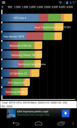 Benchmark-uri Google Nexus 4