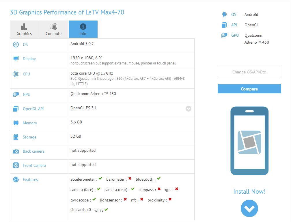 LeTV Max4-70 este o tabletă de 6.9 inch cu procesor Snapdragon 810, care tocmai a fost testată în GFXBench