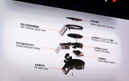 Lenovo prezintă ceasul Magic View; un concept de smartwatch ce vine cu două display-uri la pachet