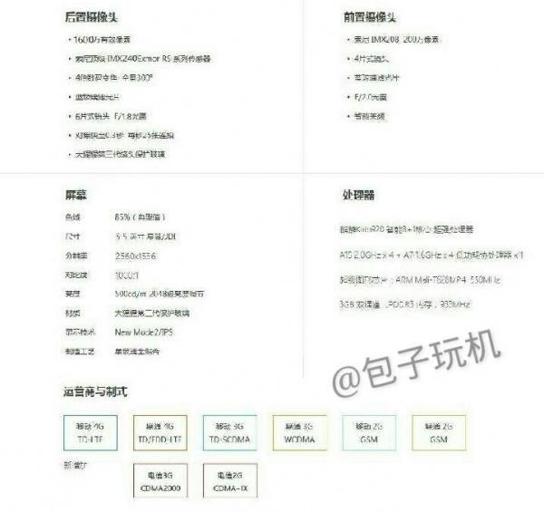 Meizu MX4 Pro are dimensiunile scăpate pe web prin intermediul unui document