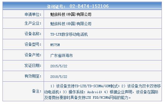 Un nou telefon Meizu primeşte certificarea în China, vine cu zoom optic 4x; Ar putea fi Meizu MX5!