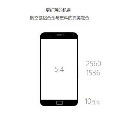 Noi detalii despre Meizu MX4 Pro apar pe web; Avem și preț!