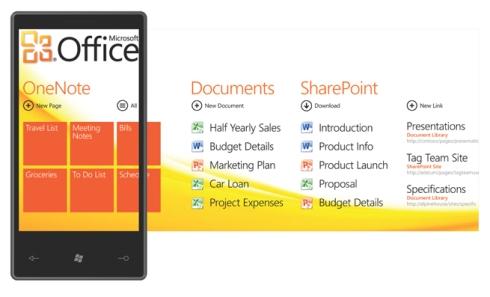 MWC 2010: Microsoft anunta platforma software Windows Phone 7 Series