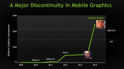 Mobile Kepler