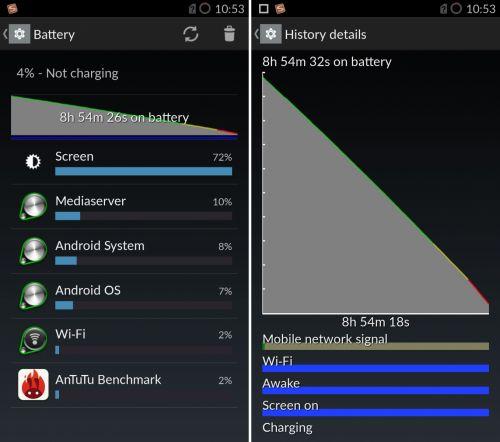 Bateria lui OnePlus One