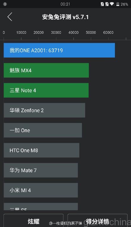OnePlus 2 testat din nou în AnTuTu, de această dată cu rezultate de top: peste 63.000 de puncte!