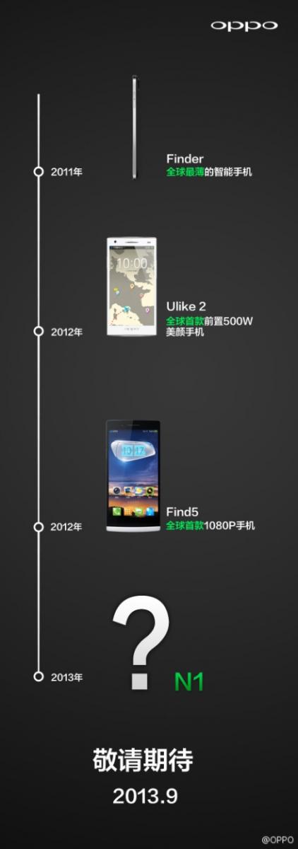 Cameraphone-ul Oppo N1 va fi lansat În septembrie, prețul de 480 de dolari confirmat