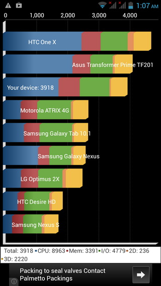 Prestigio MultiPhone 5044 Duo Benchmarks (download)