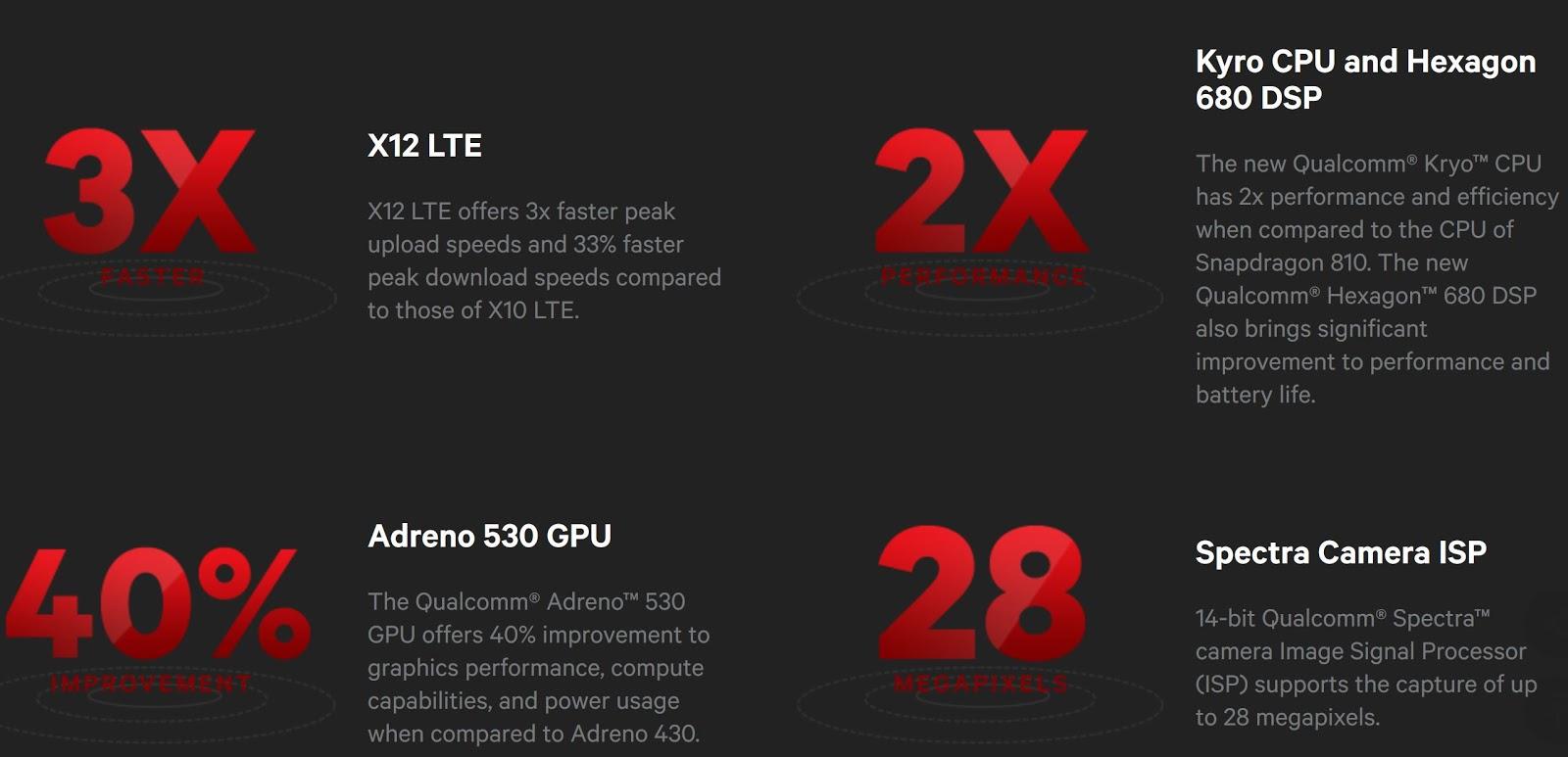 Procesorul Snapdragon 820, mult aşteptatul urmaş pentru Snapdragon 810