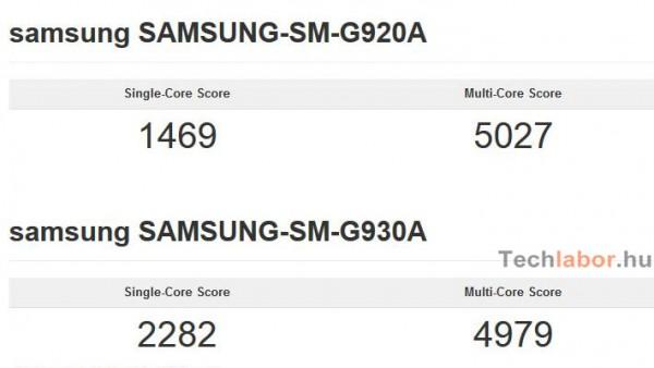 Samsung Galaxy S7 testat în GeekBench 3, în varianta AT&T, cu procesor Snapdragon 820; Unul din rezultate e sub Galaxy S6!