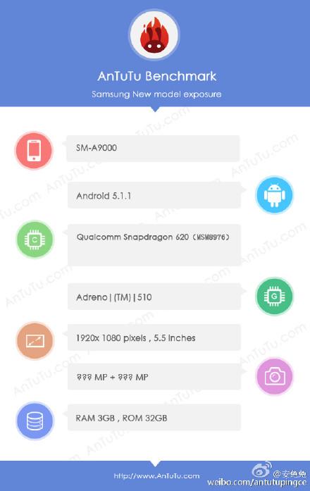 Samsung Galaxy A9 îşi dezvăluie specificaţiile prin intermediul unui benchmark