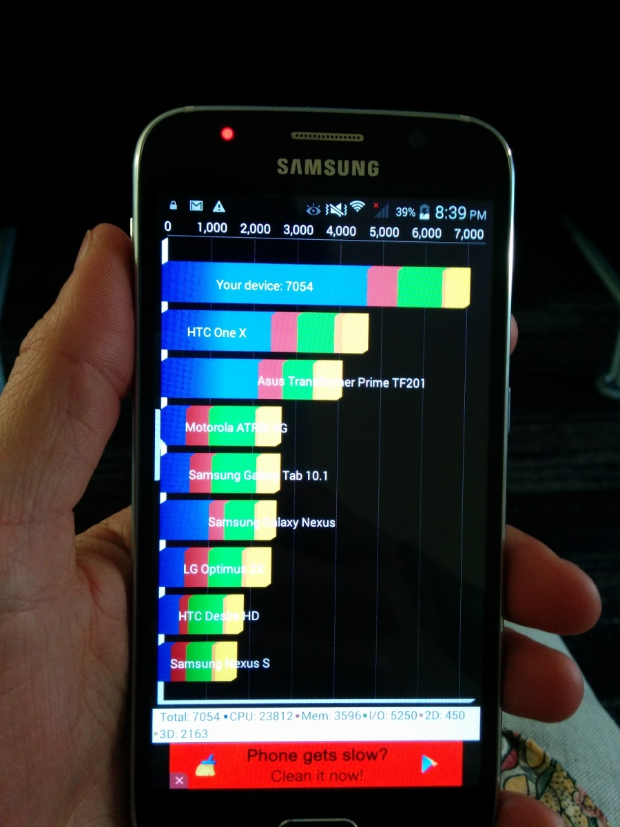 Samsung Galaxy S6 contrafacut