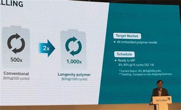 Samsung prezintă noi baterii pentru smartphone-uri cu densitate ridicată a energiei și timp scurt de incarcare