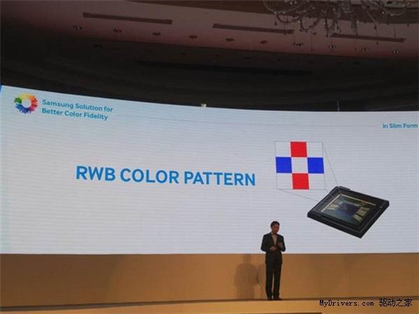 Samsung RBW