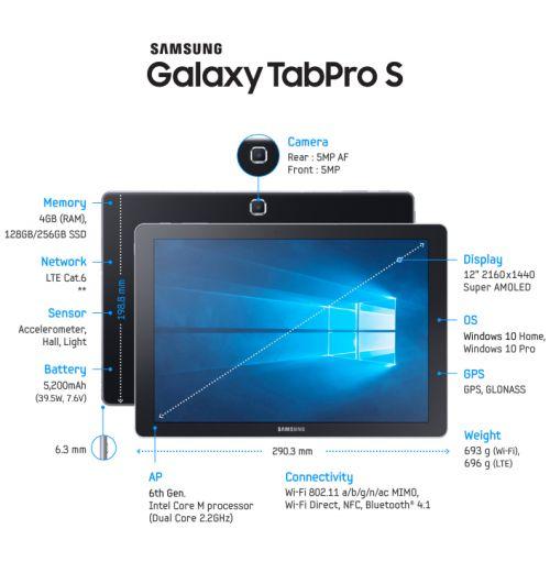 CES 2016: Samsung anunţa tableta Galaxy TabPro S, un model premium 2 în 1 cu Windows 10