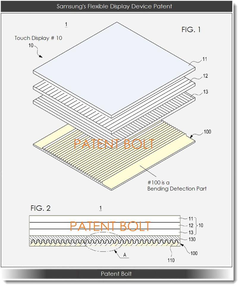 Un nou brevet Samsung oferă indicii cu privire la ecrane flexibile și eBook-uri