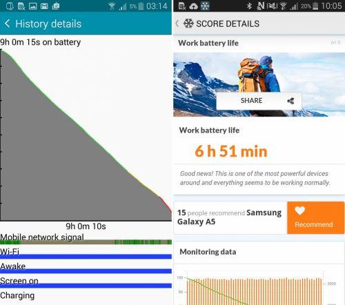 Test baterie Samsung Galaxy A5