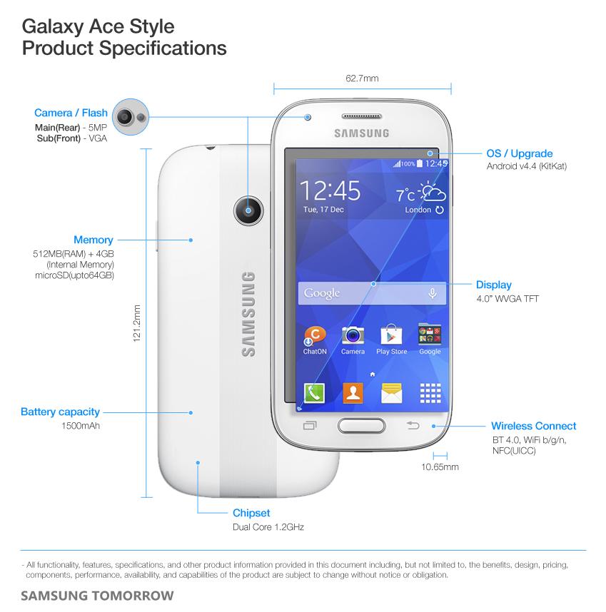 Samsung Galaxy Ace Style, un nou smartphone de buget cu display de 4 inch ce rulează Android 4.4 KitKat