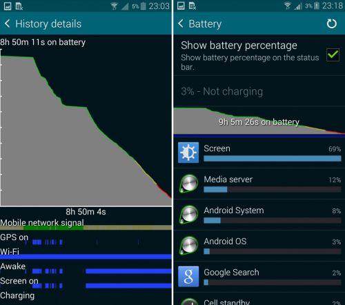 Bateria lui Samsung Galaxy K Zoom