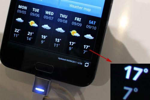 Ecranul lui Samsung Galaxy Nexus nu este chiar atât de impresionant - iată câteva motive