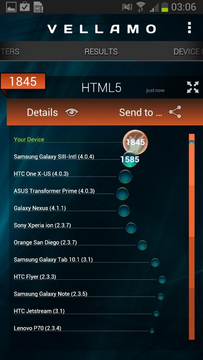 Trăgând linie, se vede clar că Note II domină orice model Android În benchmark-uri