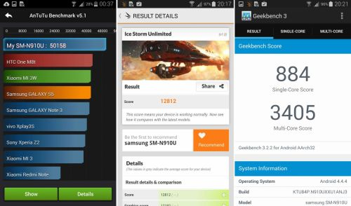 Samsung Galaxy Note 4 Benchmarks