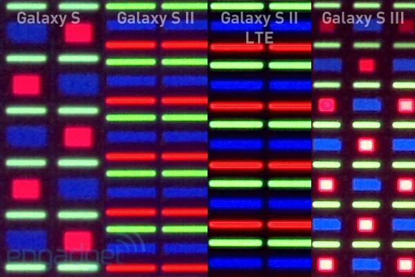 Ecranul Super AMOLED HD al lui Samsung Galaxy S III analizat la microscop