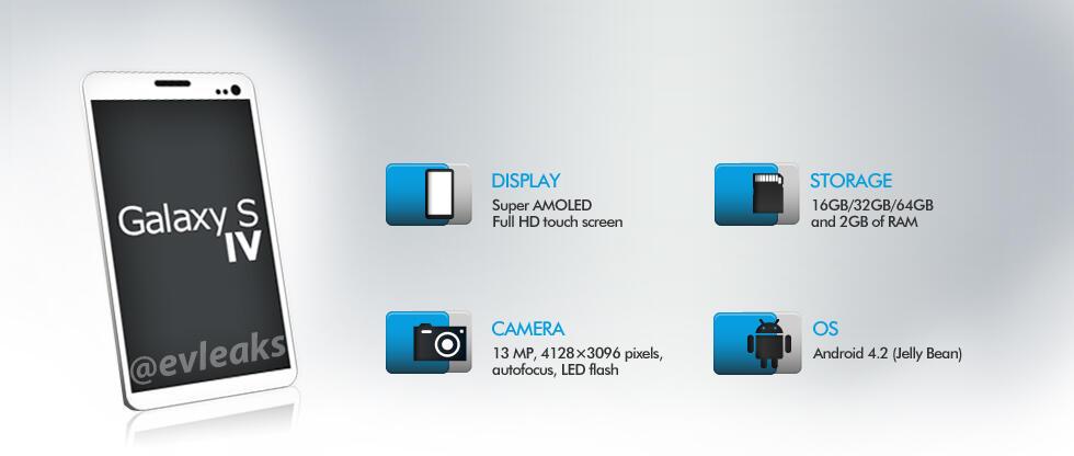 Imagine de presă cu Galaxy S IV