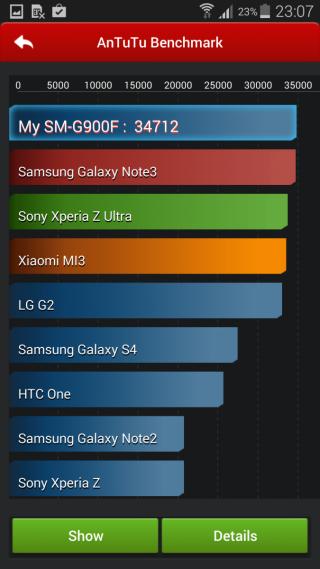 Samsung Galaxy S5 - Benchmark AnTuTu
