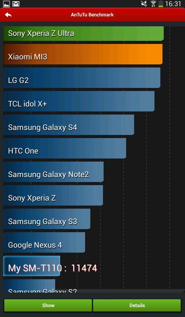 Samsung Galaxy Tab 3 Lite 7.0 Benchmarks