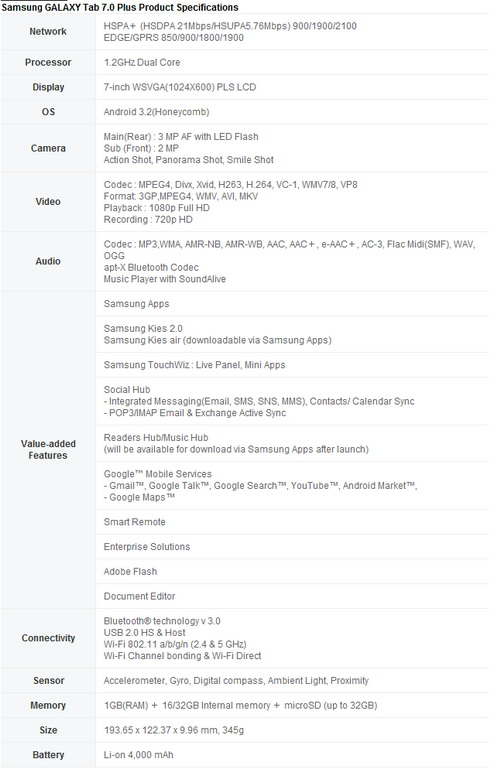 Specificatii Samsung Galaxy Tab 7.0 Plus