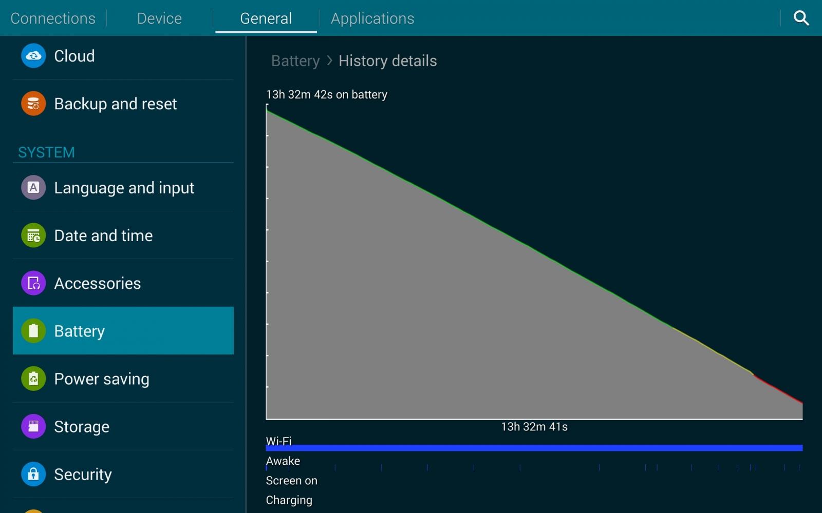 Bateria lui Samsung Galaxy Tab S 8.4