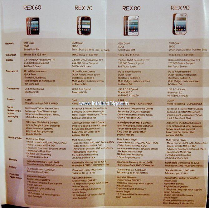 Samsung anunța seria de telefoane accesibile REX: Samsung REX 90, Rex 80, Rex 70 și Rex 60; Iată dotările lor!
